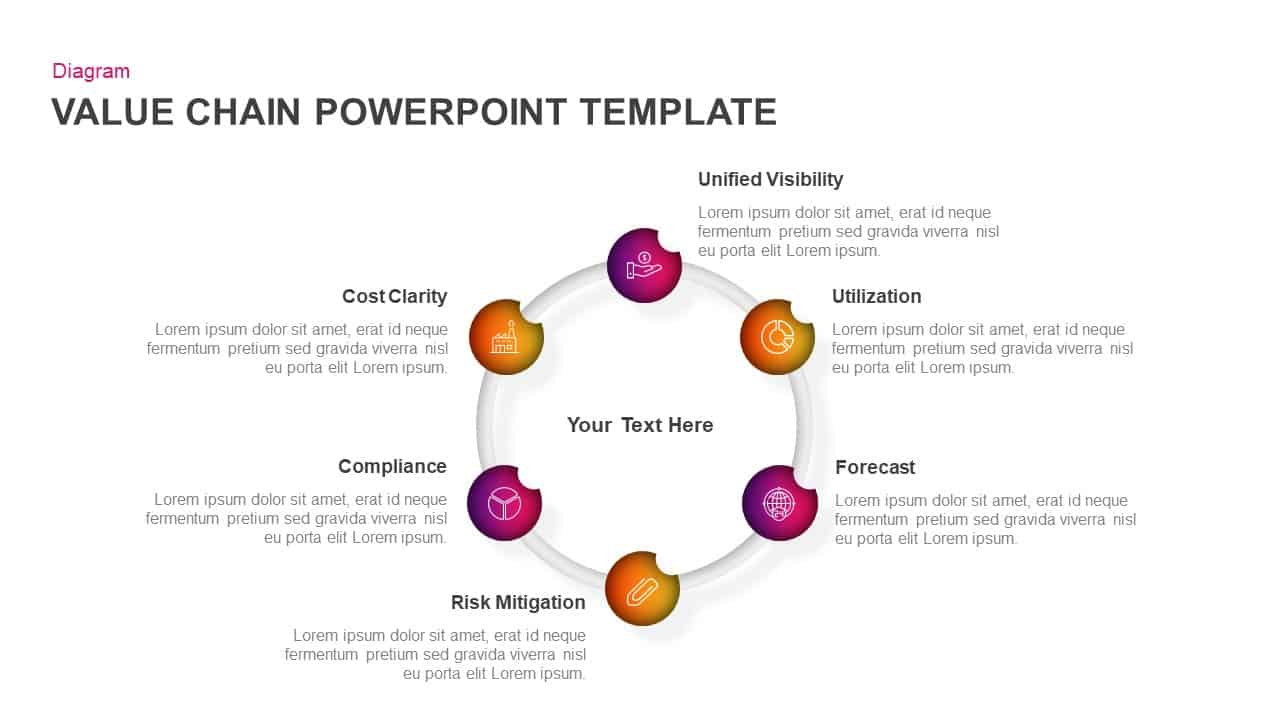 Value Chain Ppt Template