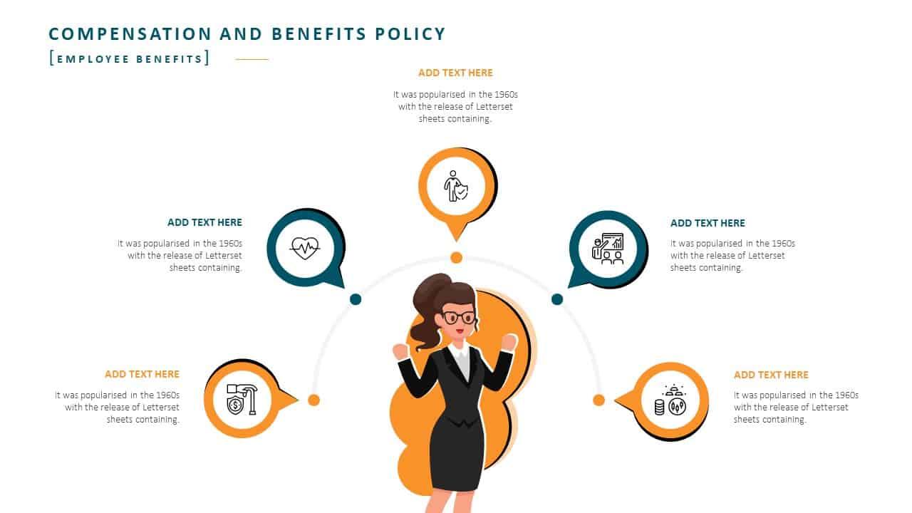 Employee Handbook PowerPoint Template Slide 14 Employee Benefits
