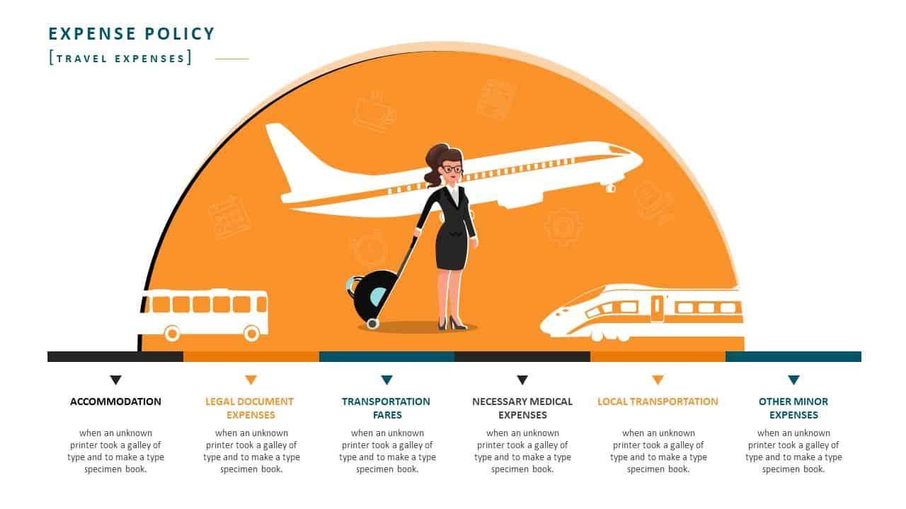 Employee Handbook PowerPoint Template Slide 17 Expense Travel