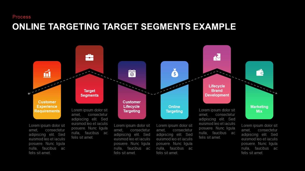 Online Targeting Target Segments Example Of PowerPoint Template