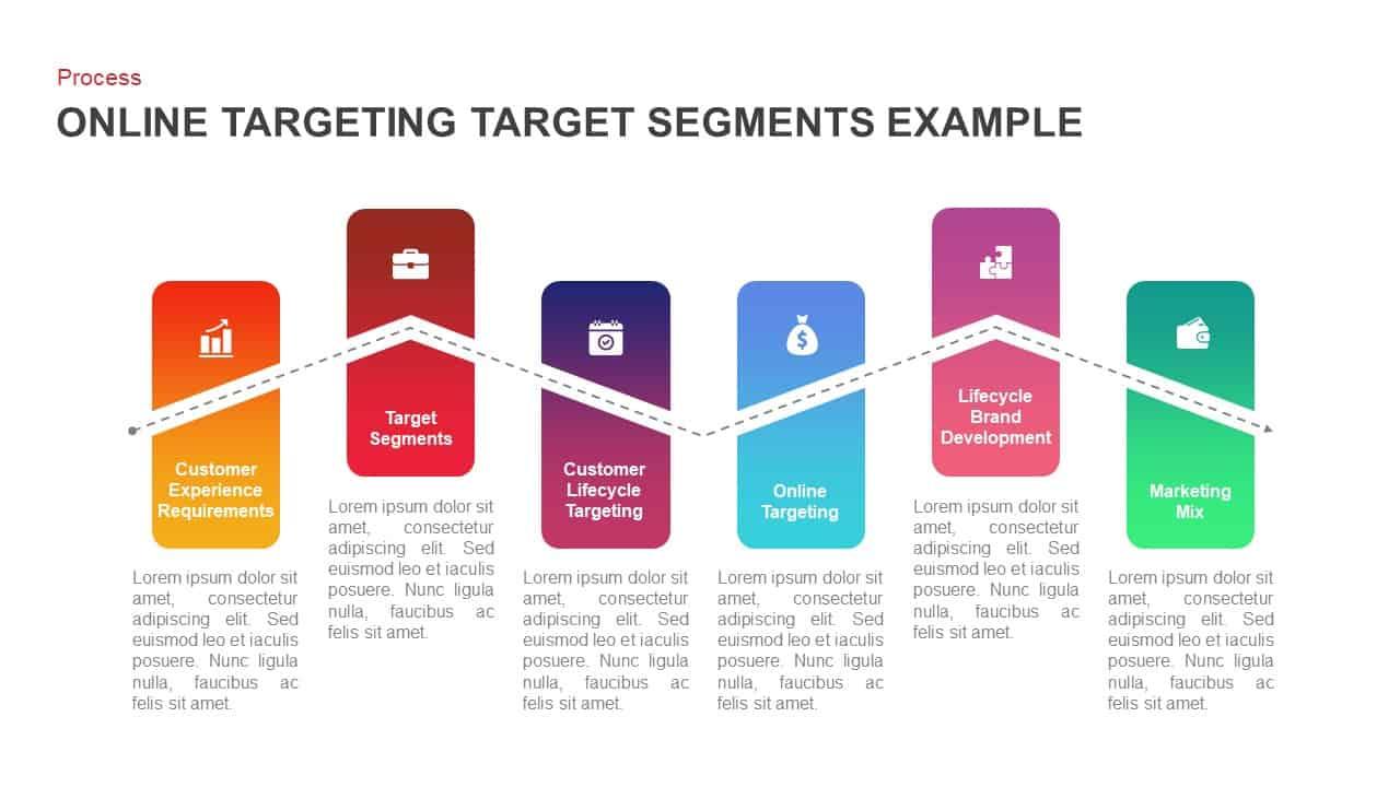 Online Targeting Target Segments Example Of Ppt