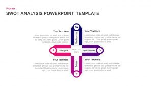 SWOT Template for PowerPoint & Keynote Presentation