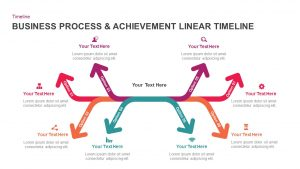 Business Process And Achievement Linear Timeline