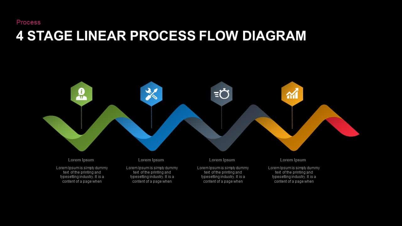 4 steps linear process flow diagram
