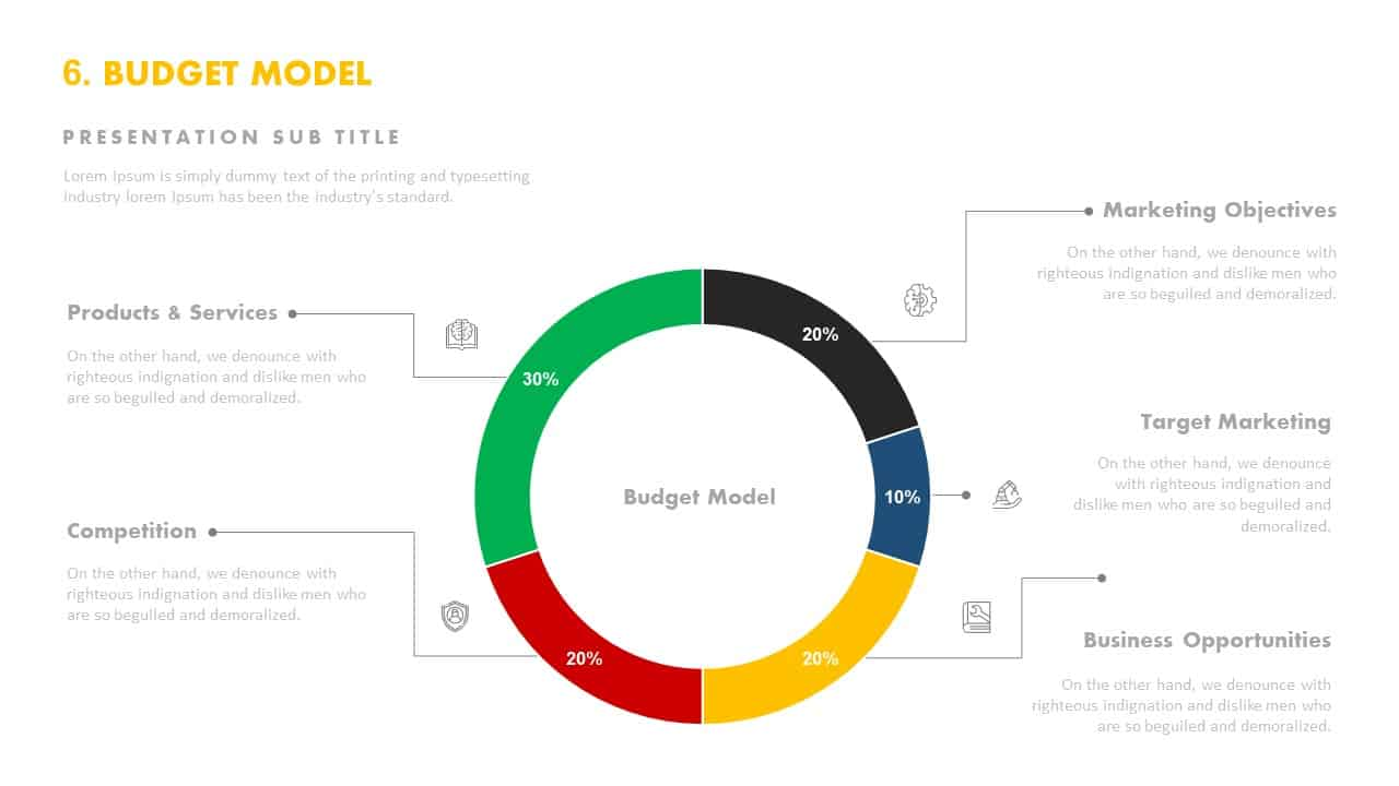 Budget model template for PowerPoint