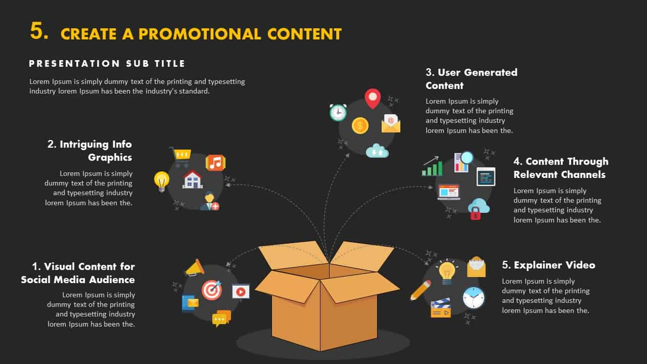 Content marketing template PowerPoint Plan Strategy