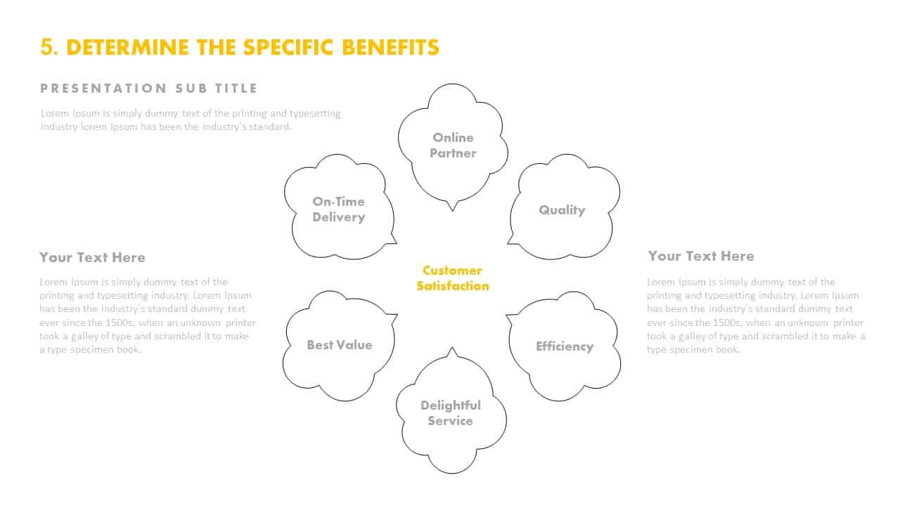 Determine the specific benefits PowerPoint template
