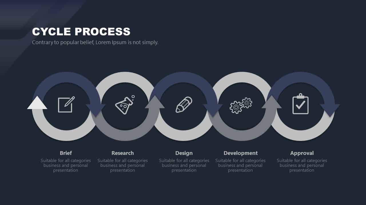 Free Corporate PowerPoint Template Design Cycle Process