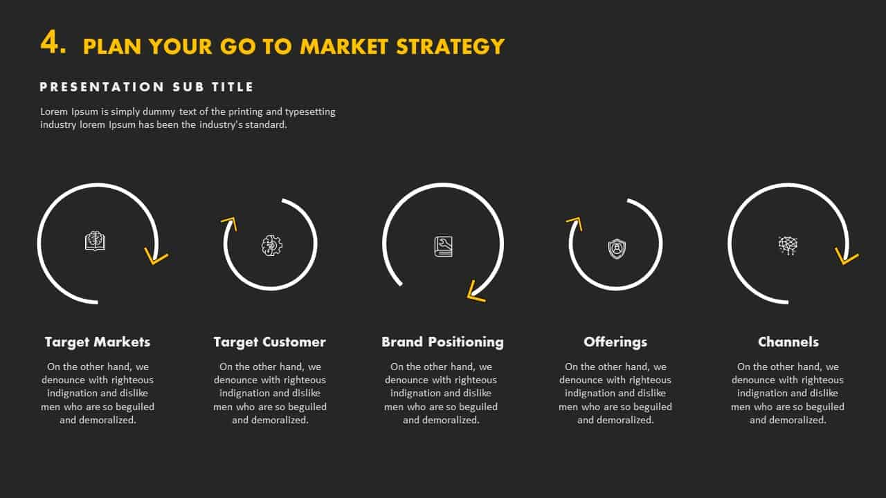Go to Market Strategy Template PowerPoint
