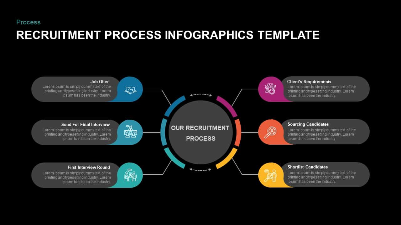 Hiring Process PowerPoint Template