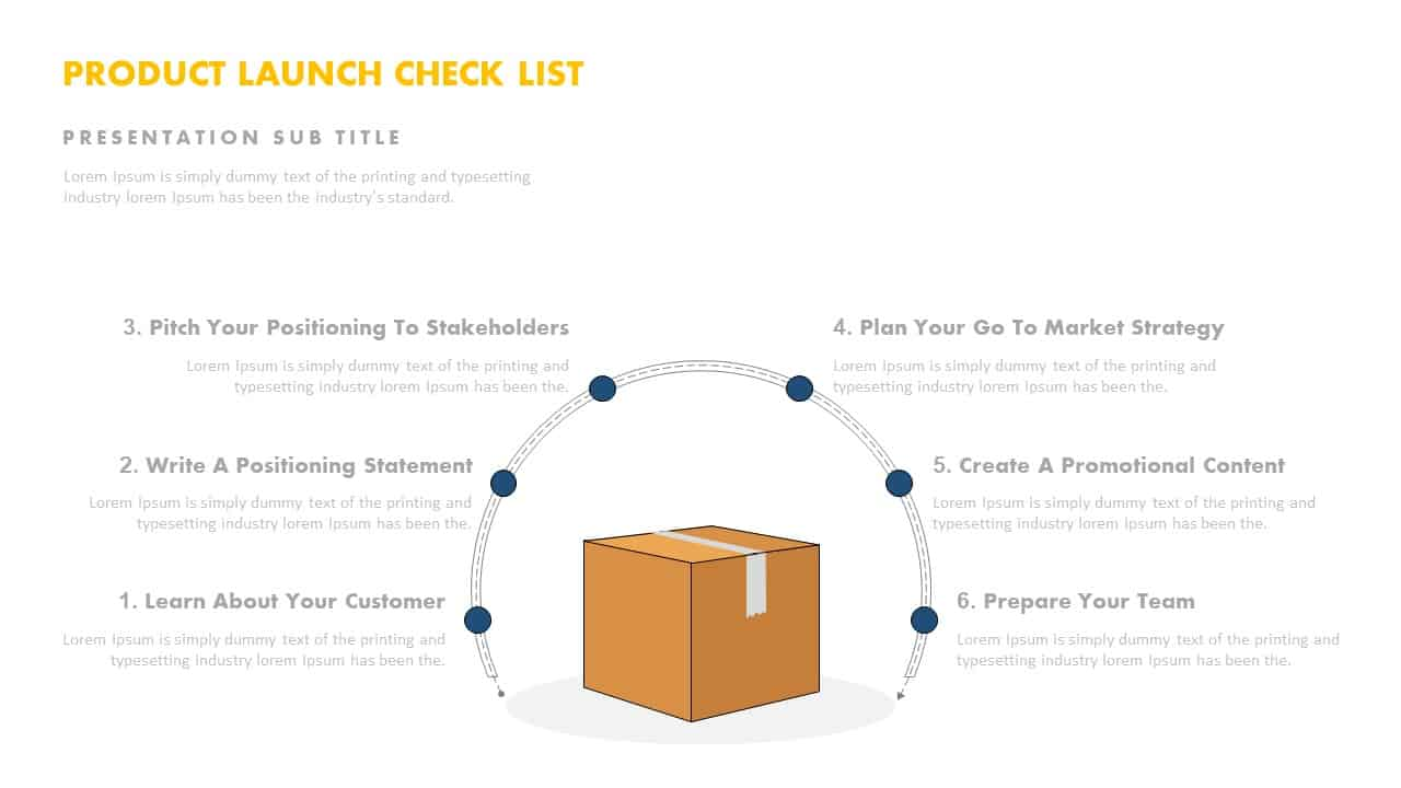 Product Launch Checklist PowerPoint Template