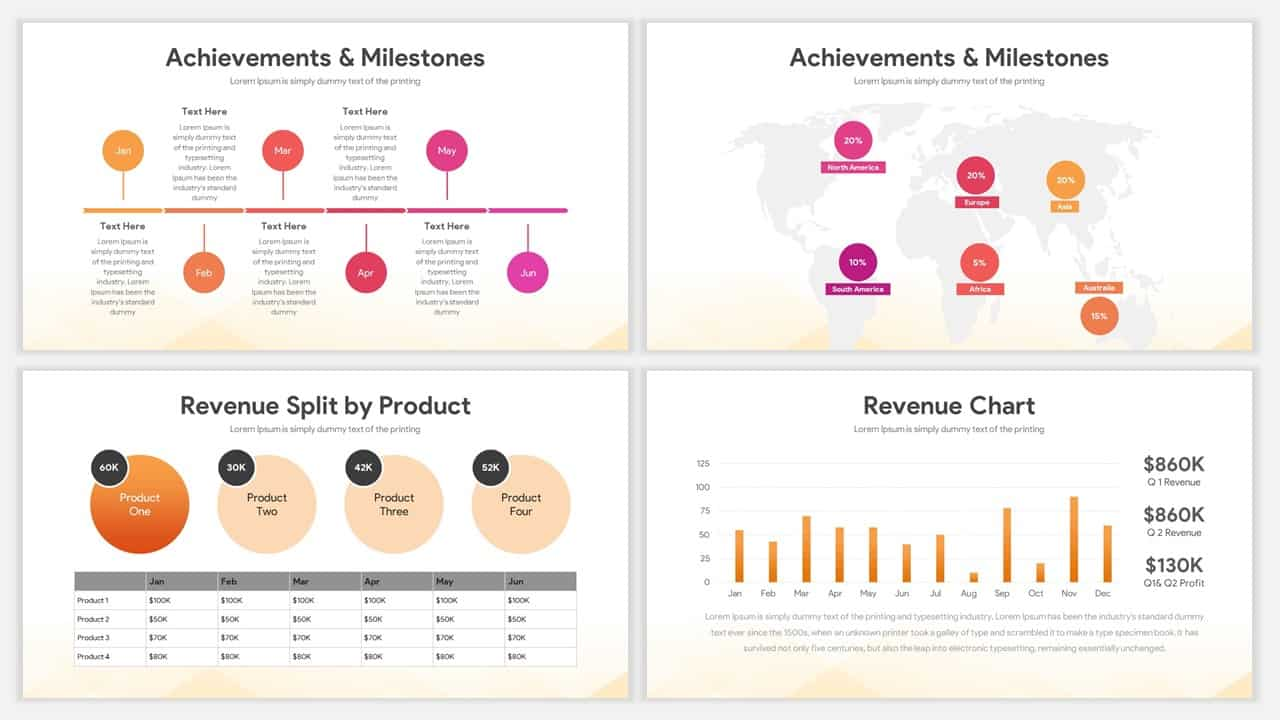 Sales Performance Report Template for PowerPoint Presentations