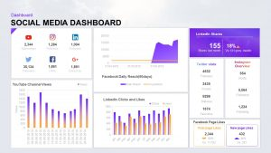 Social Media Dashboard Template for PowerPoint Presentation