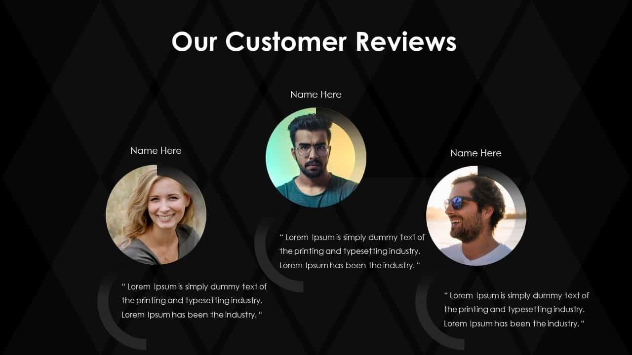 Business PowerPoint Presentation Template Customer Reviews
