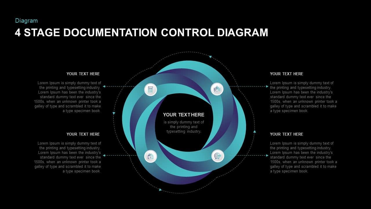 Process Control Documentation Diagram
