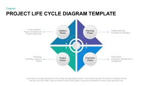 Project Life Cycle Diagram Template