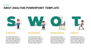 Download SWOT Analysis Templates for PowerPoint Presentations