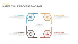 4 Step Cycle Process Diagram