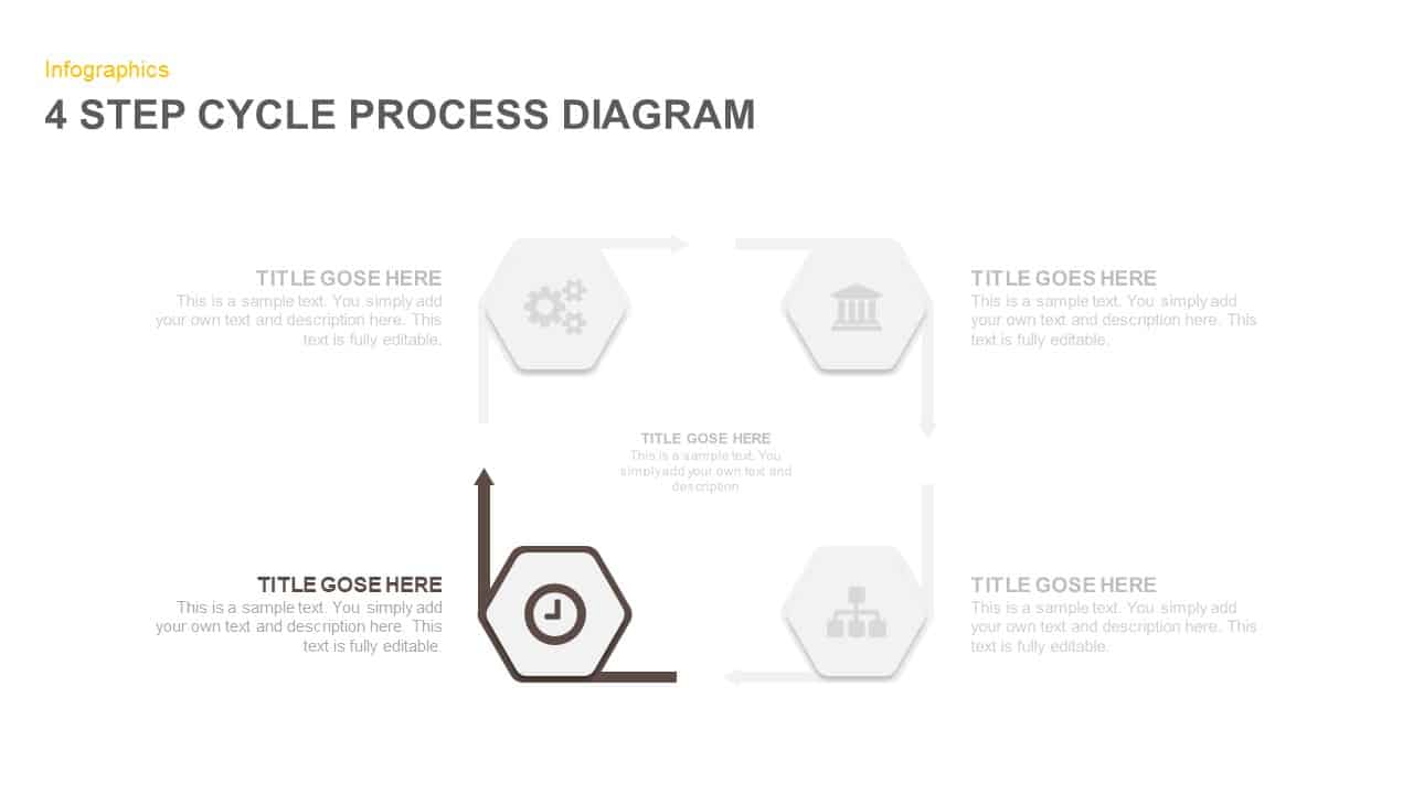 4 Step Cycle Process Diagram Ppt Template