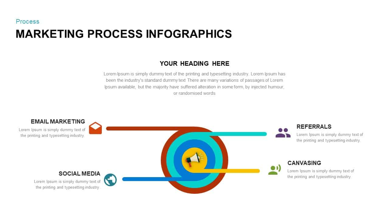 Marketing Process Infographic Template
