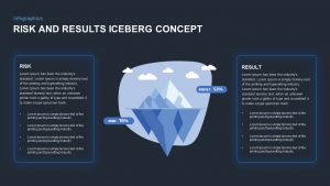 Risk and Results Iceberg Concept Template