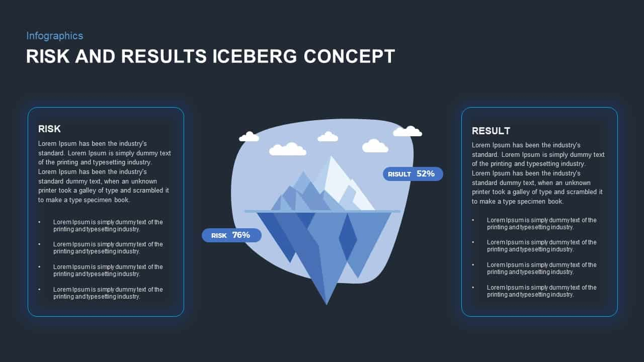 iceberg PowerPoint template risk and results