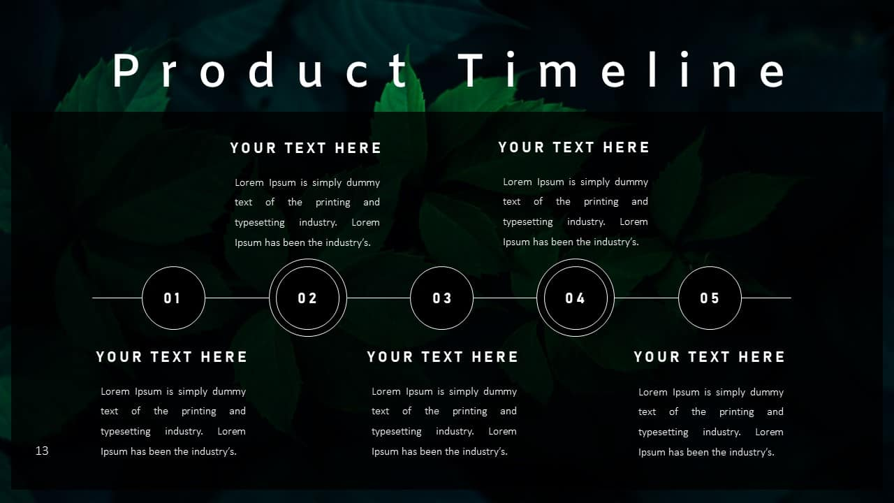 Annual Report Ppt Template Product Timeline