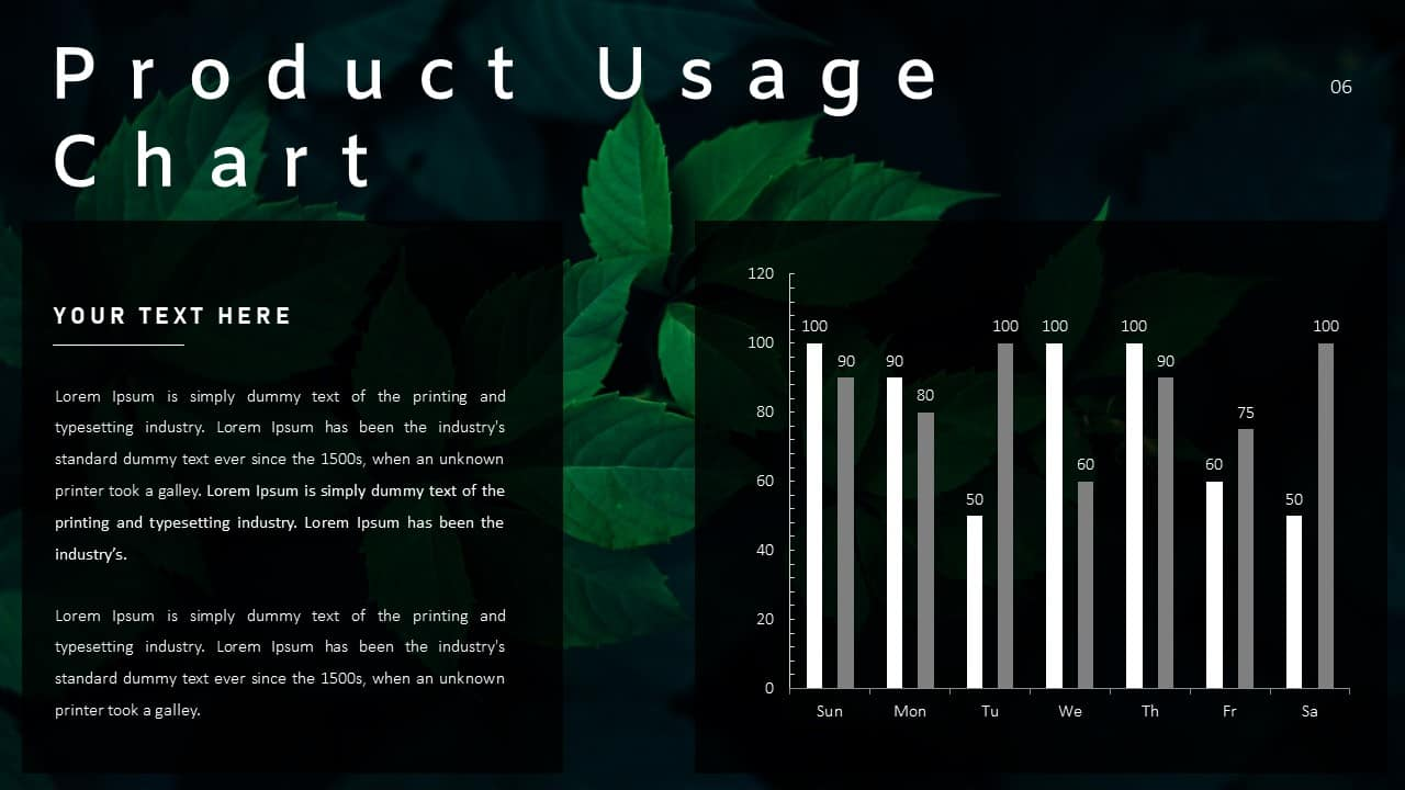 Annual Report Ppt Template Product Usage Chart