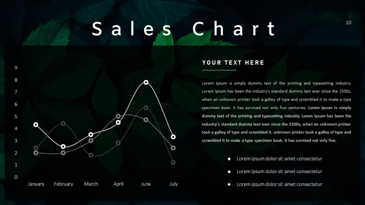 Annual Report Ppt Template Sales Chart