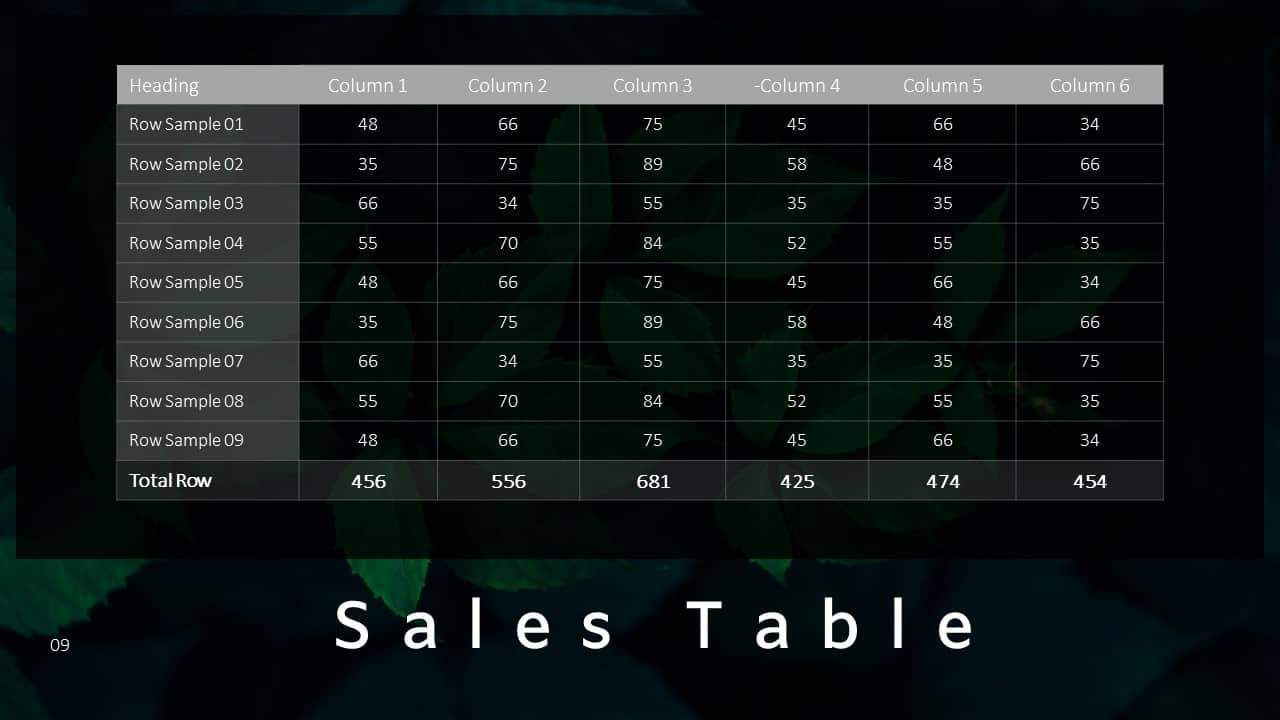 Annual Report Ppt Template Sales Table