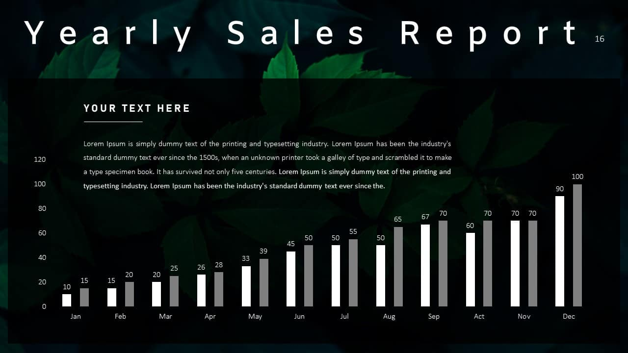 Annual Report Ppt Template Yearly Sales Report