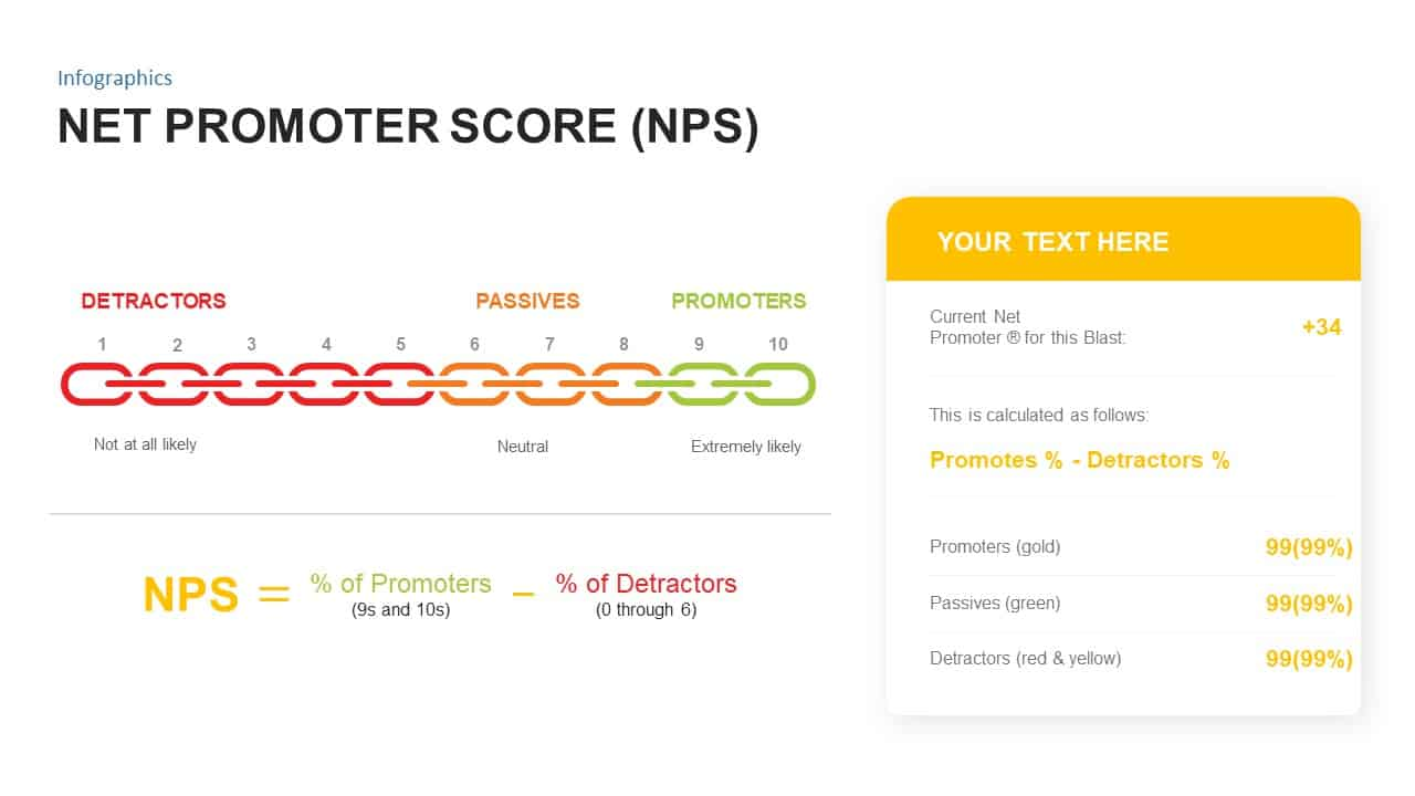 Net Promoter Score Ppt Template