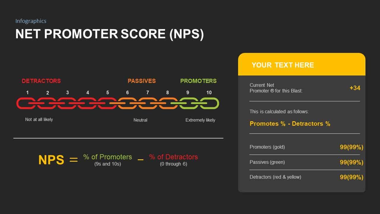 Net Promoter Score Ppt