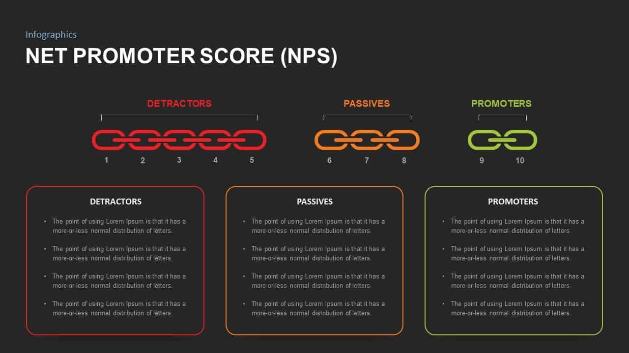 Net Promoter Score Template PowerPoint