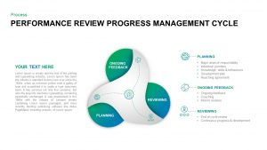 Performance Management Review Process Template