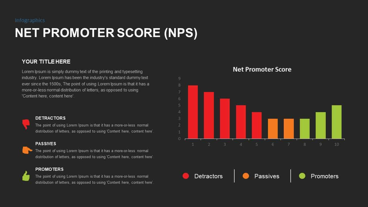 net promoter score ppt presentation diagram