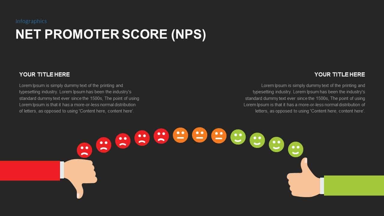 net promoter score ppt presentation