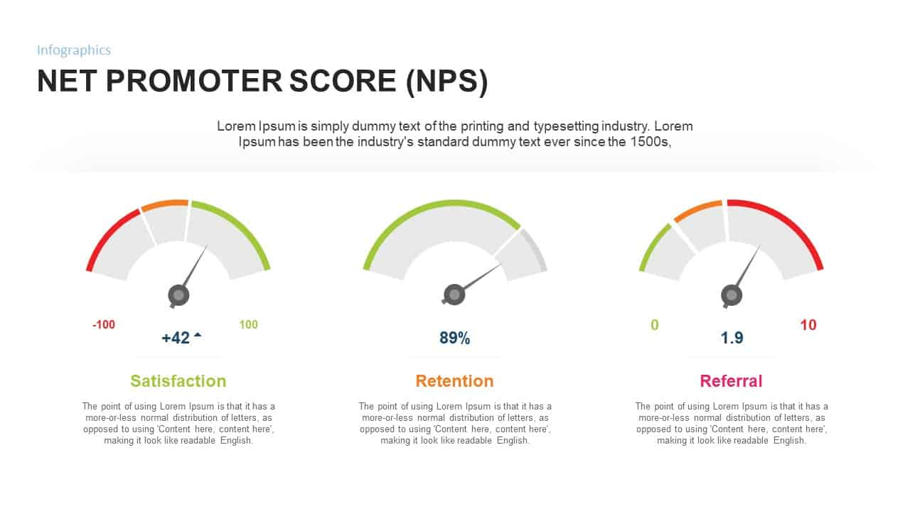 net promoter score presentation template