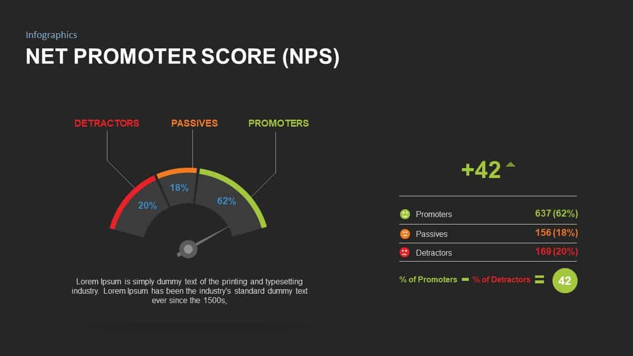 net promoter score presentation