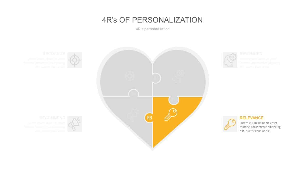 4 R's of Personalization PowerPoint Diagram