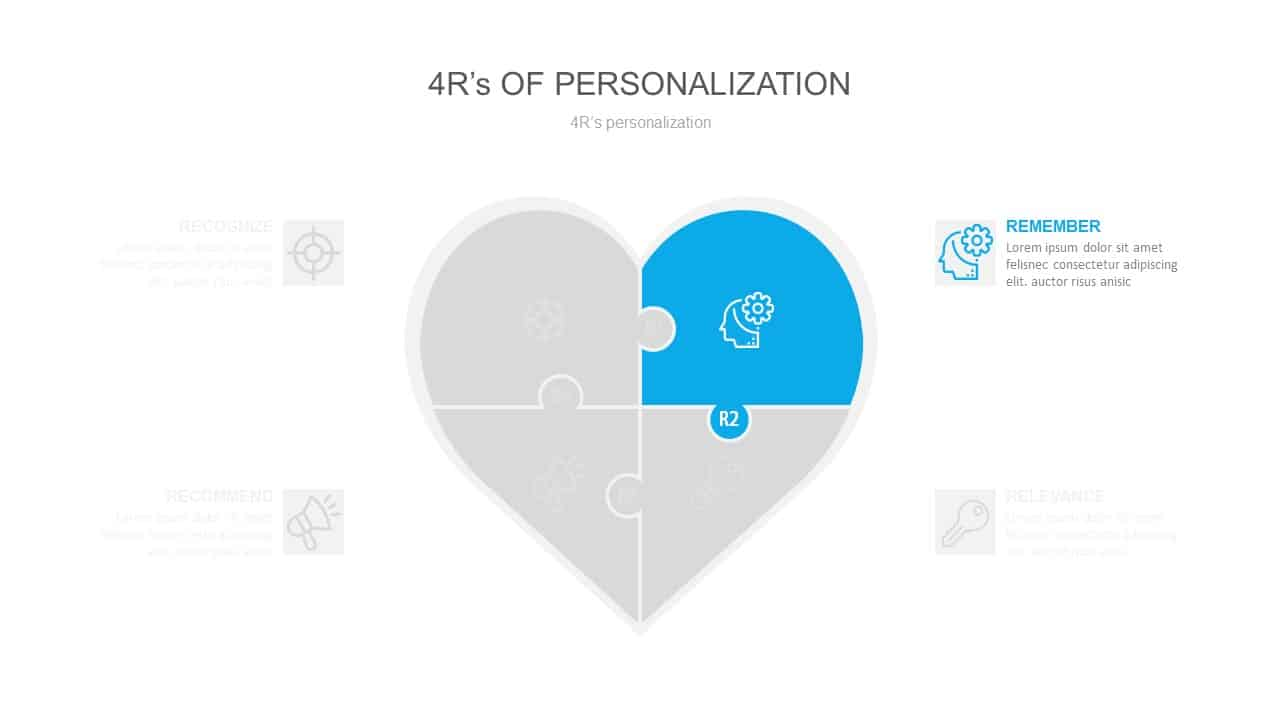 4 R's of Personalization PowerPoint Slide