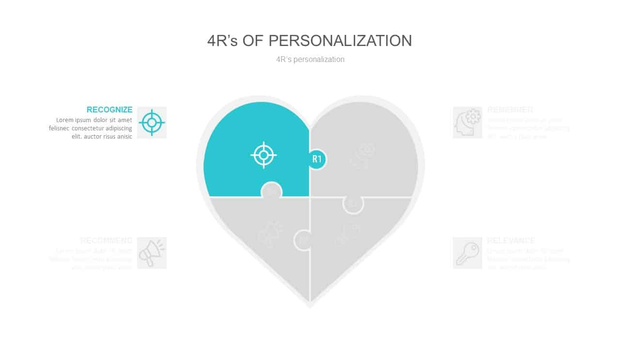 4 R's of Personalization Ppt Template
