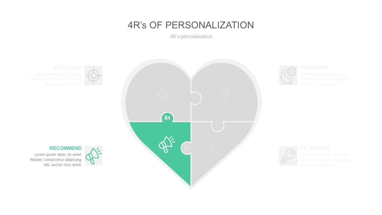 4 R's of Personalization Ppt