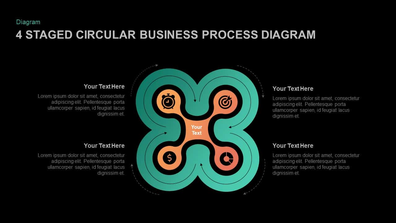 Business Circular Flow Diagram