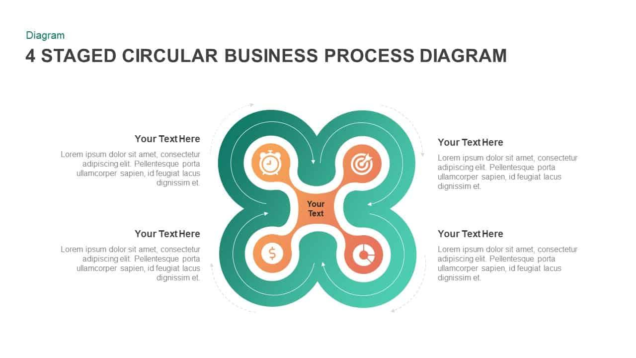 Business Circular Process Diagram