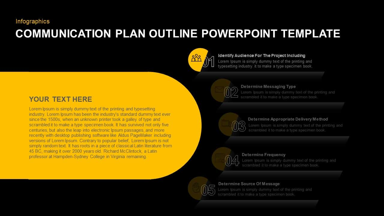 Communication Plan Ppt Template