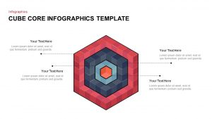 Core Cube Diagram PowerPoint Template