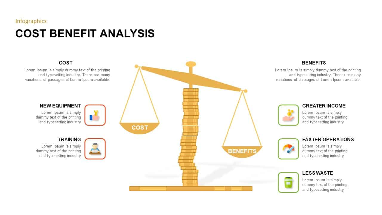 Cost Benefit Analysis PowerPoint Template