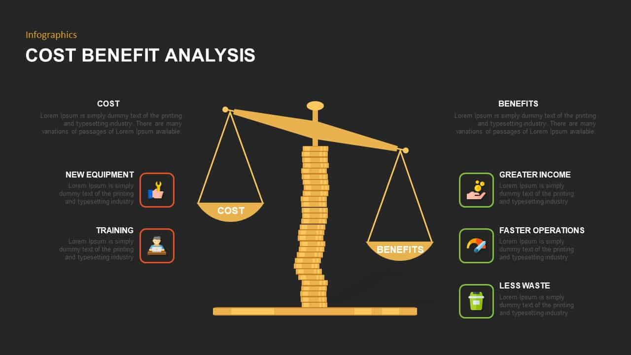 Cost Benefit Analysis Ppt Template