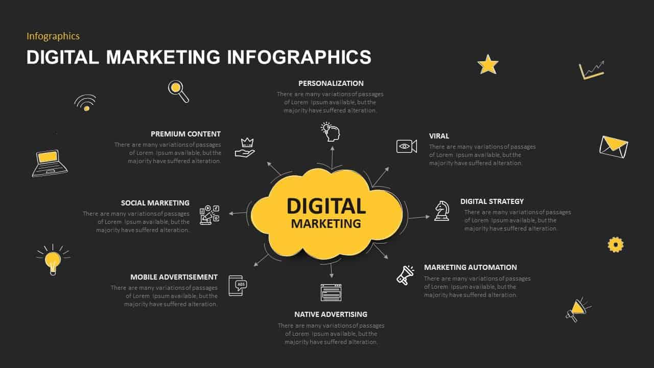 Digital Marketing Infographic Template